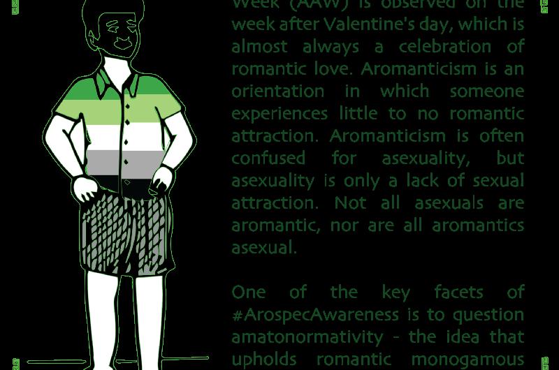 Aromantic spectrum Awareness Week